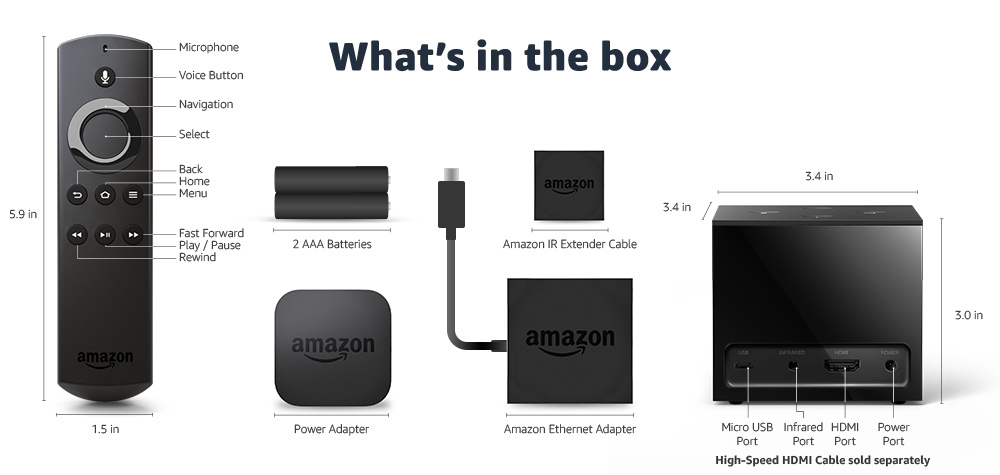 Amazon Fire TV Cube Technical Details