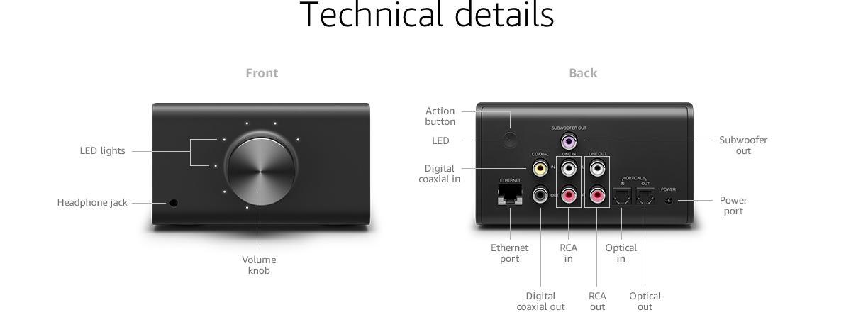 Amazon Echo Link Technical Details